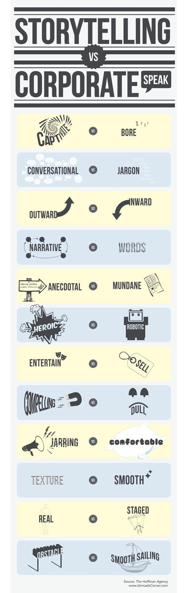 I-vantaggi-dello-Storytelling1