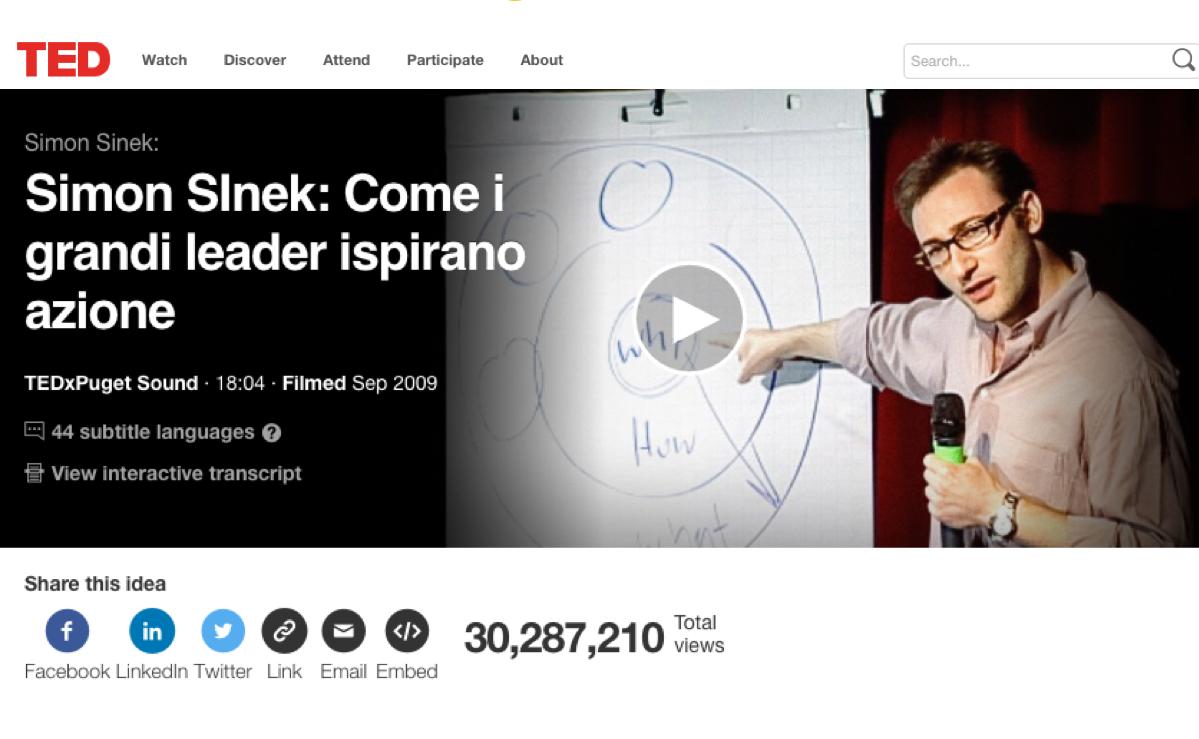 sinek_TED_Talk